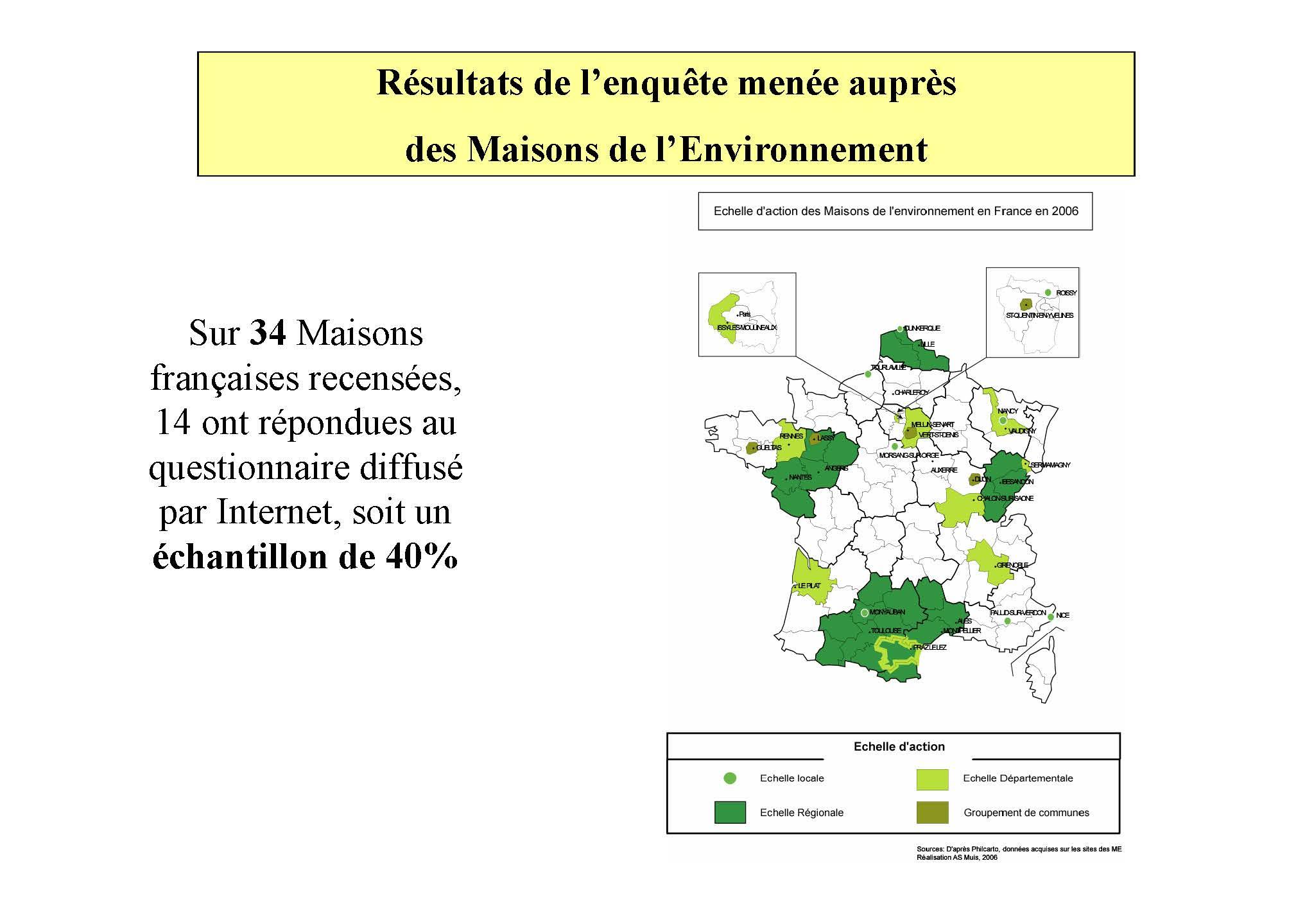 présentation_resultats_enquetes_mde_Page_01